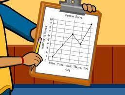 Graph Games